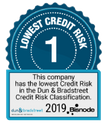 Lowest credit risk classification